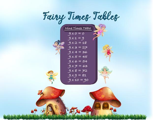 Nine times tables fairy theme vector
