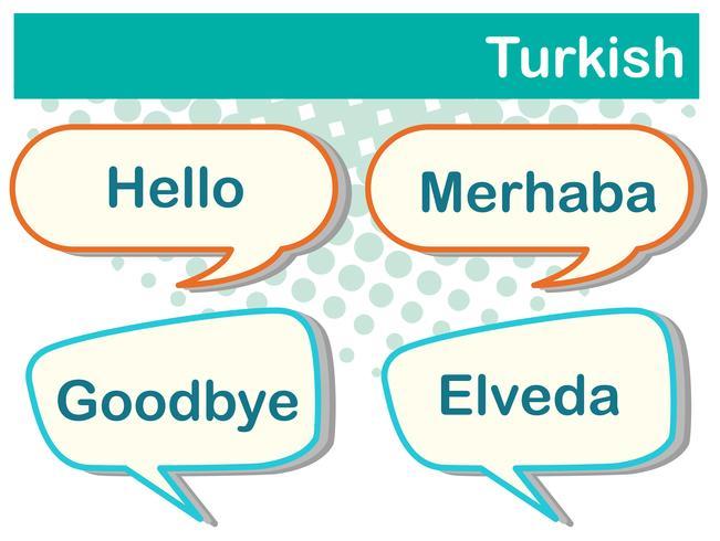 Verschillende uitdrukkingen in de Turkse taal