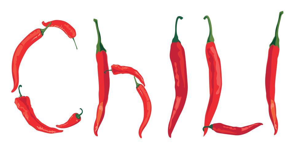 peperoncino piccante su sfondo bianco con lettering peperoncino