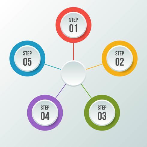 Gráfico circular, infografía circular o diagrama circular.