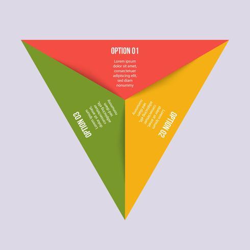 Graphique circulaire, infographie géométrique en forme de triangle