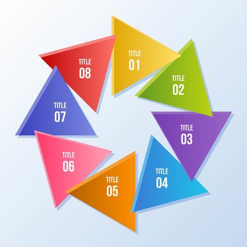 Grafico a cerchio, cerchio infografica con forma triangolare