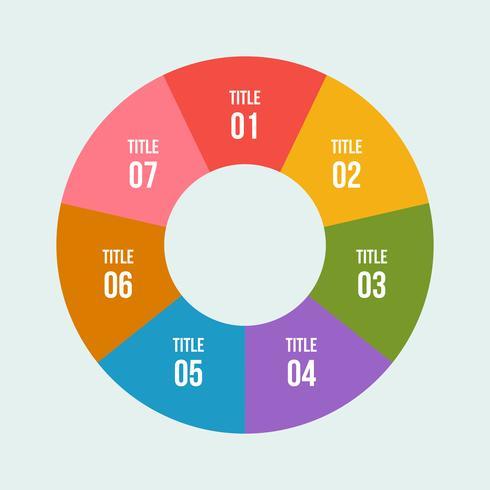 Grafico a torta, cerchio infografica o diagramma circolare