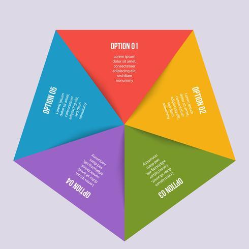 Cirkeldiagram, Geometrisk infografisk med triangelform