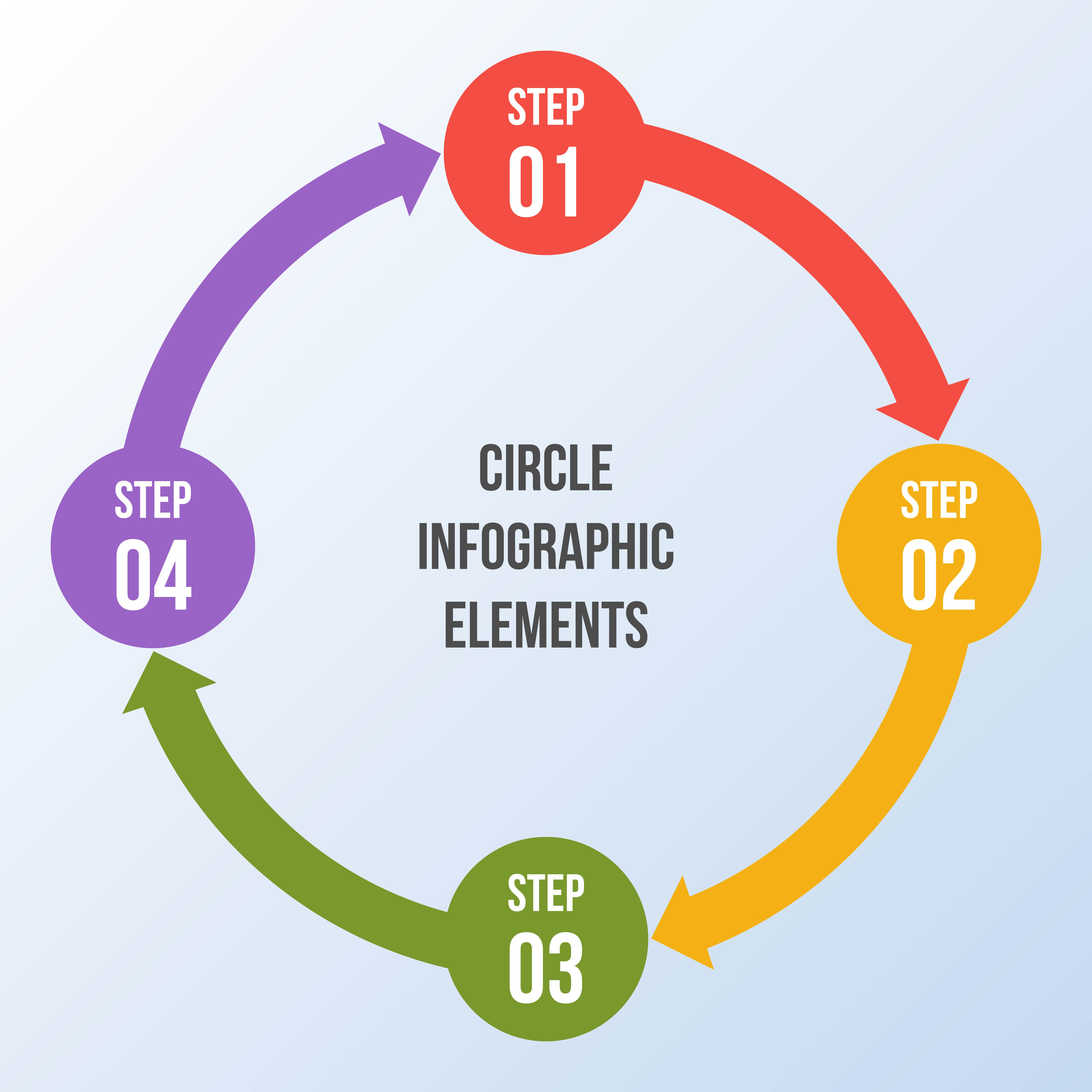 Circle Chart, Circle Arrows Infographic Or Cycle Diagram