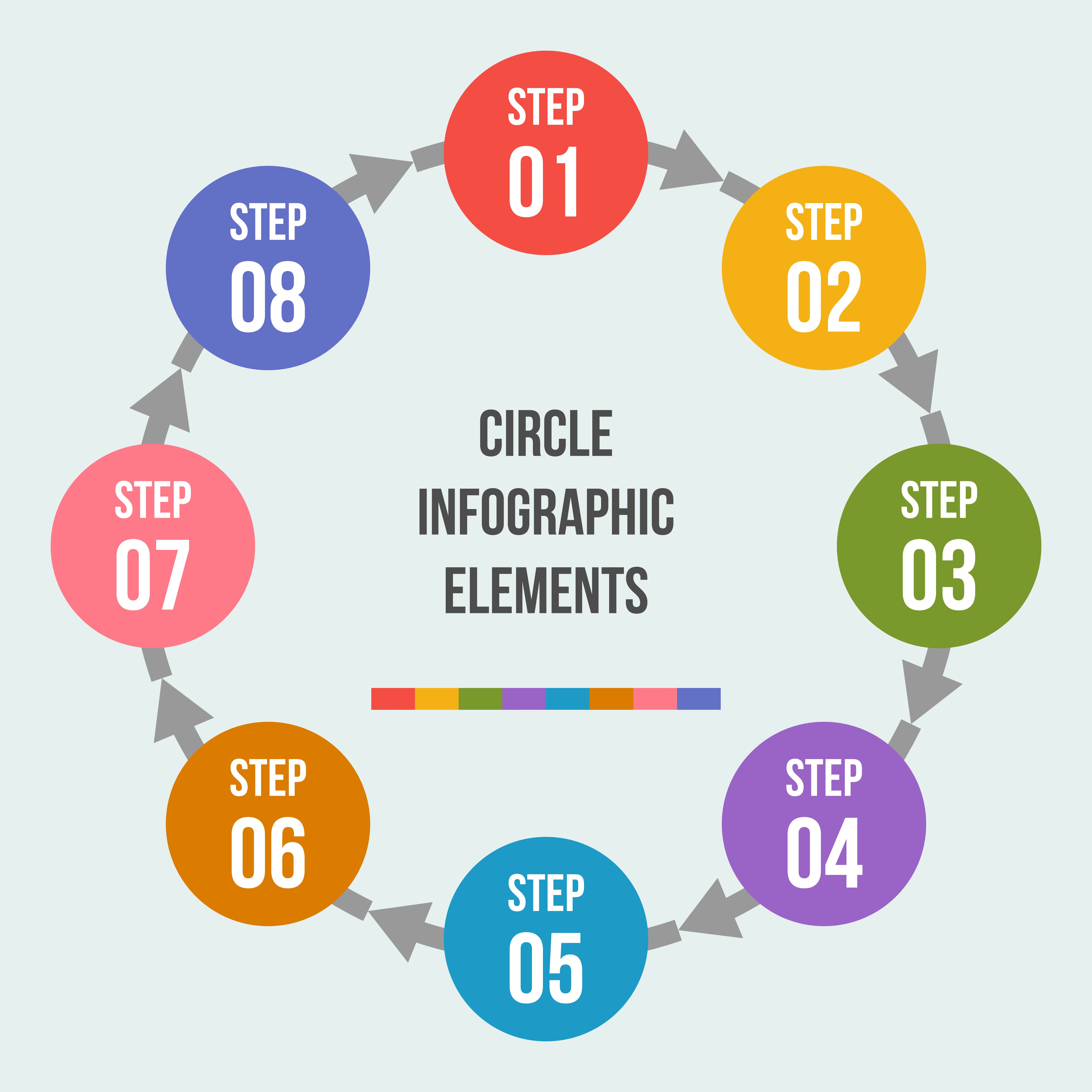 Circle chart, Circle arrows infographic or Cycle Diagram ...