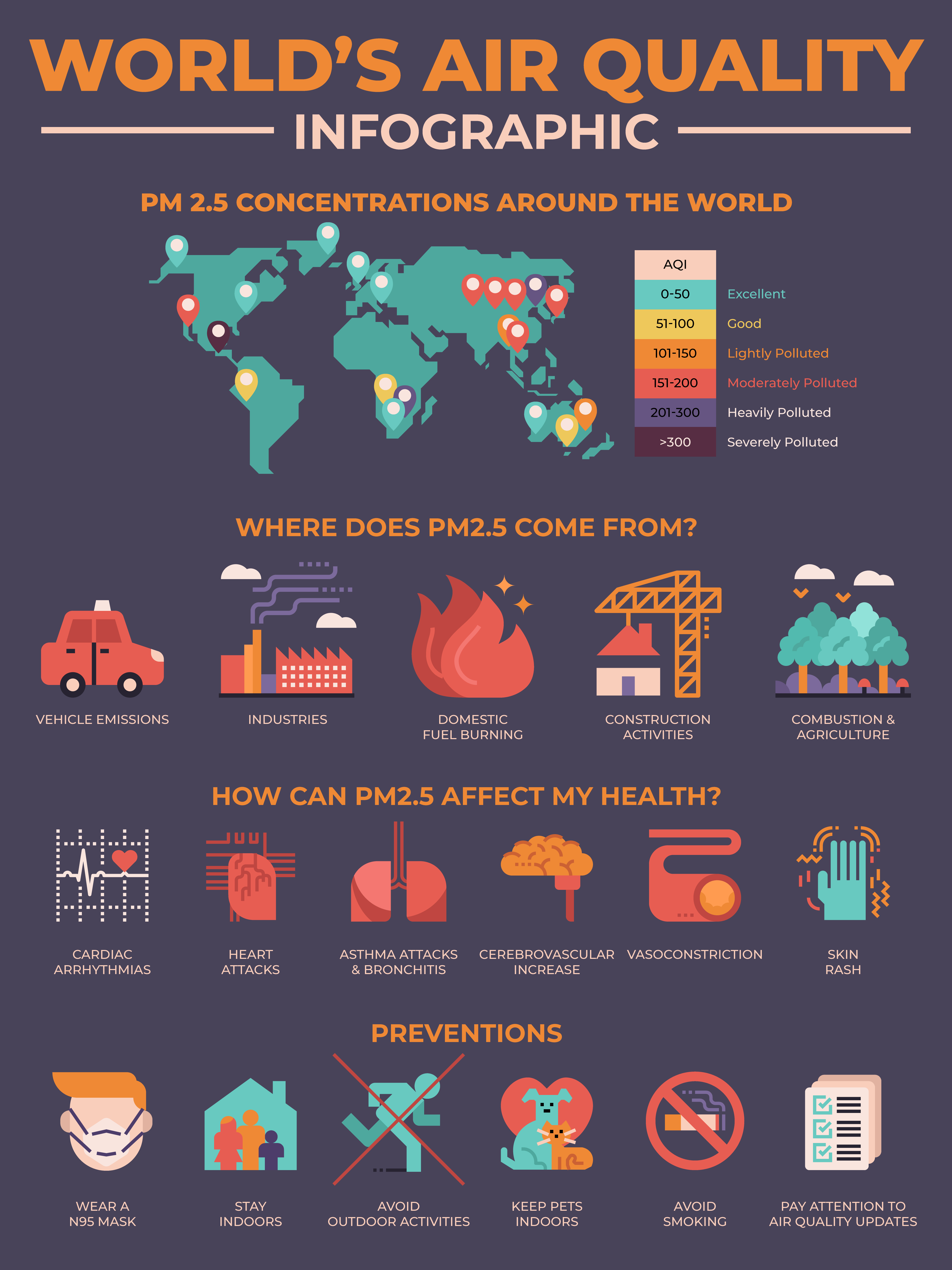 World U0026 39 S Air Quality Pollution Infographic
