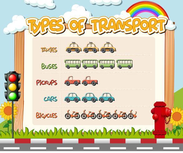 Art des Transportarbeitsblatts