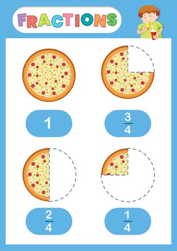 Fracties pizza eduation poster