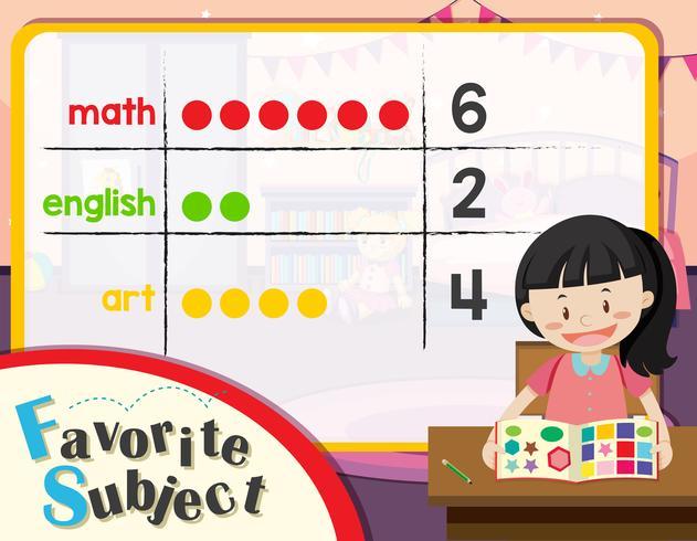 Count favorite subject worksheet