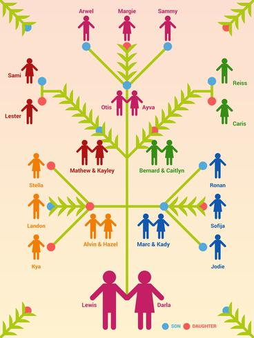 Funky Family Tree Template Vecteur