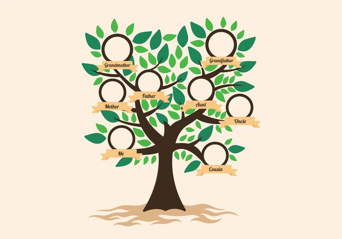 Family Tree Template Download Free Vector Art Stock Graphics Images