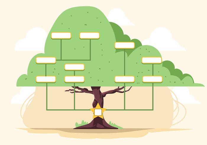 Modèle d'arbre généalogique