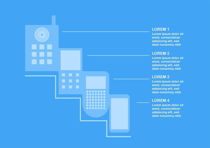 Transformação do formato de celular antigo à atualidade. Ilustração vetorial isolada no fundo azul com espaço de texto. vetor
