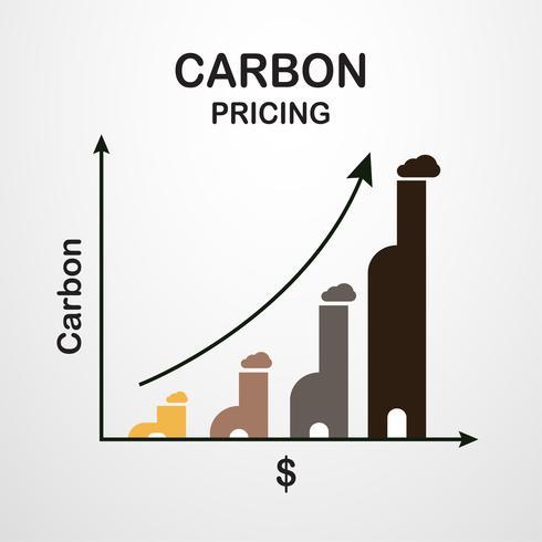 Vector o projeto no conceito do preço do carbono no fundo cinzento do inclinação.