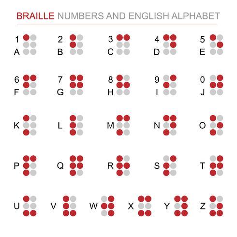 Braille nummer och engelska alfabet vektor set. Alfabet för handikappade eller blinda. World Braille Day Concept. Louis Braille. Isolerad vit bakgrund. Tecken och symbol tema