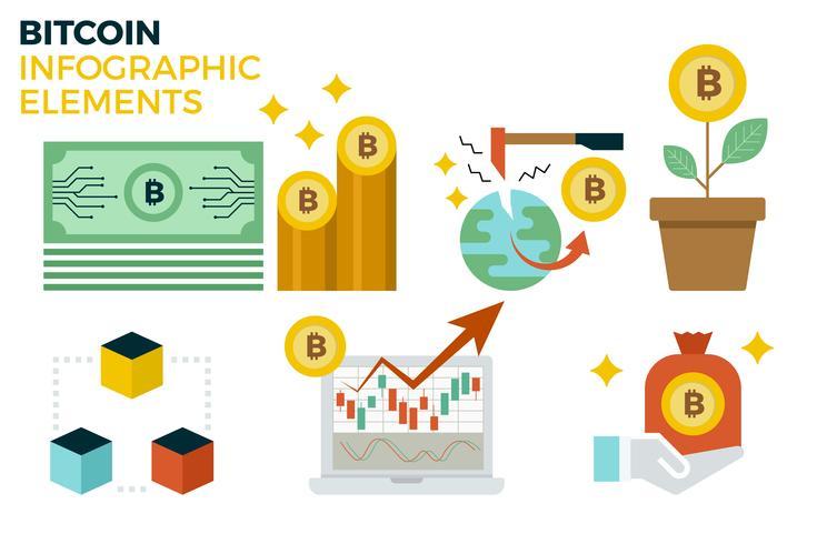 Elementos de infografía de Bitcoin