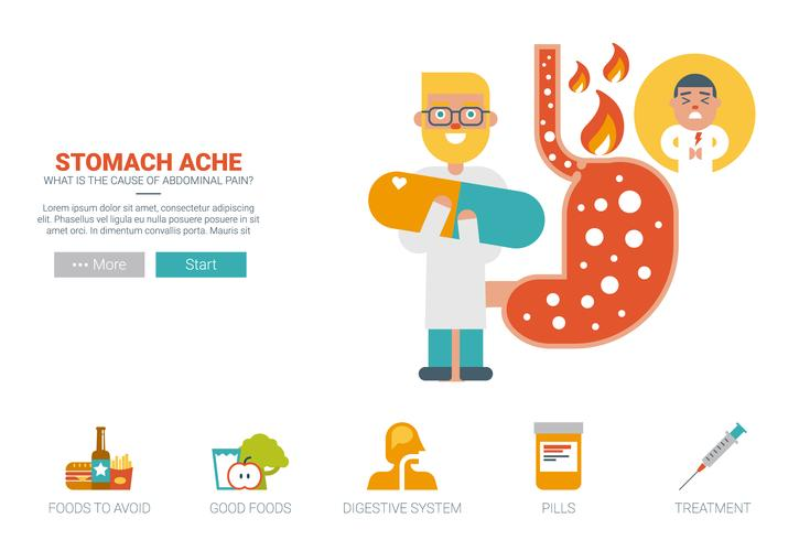 Stomache ache website concept vector