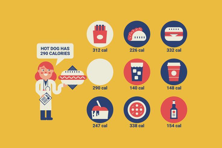 Il nutrizionista spiega le calorie nel cibo