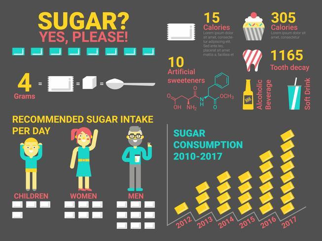 Infographie du sucre vecteur