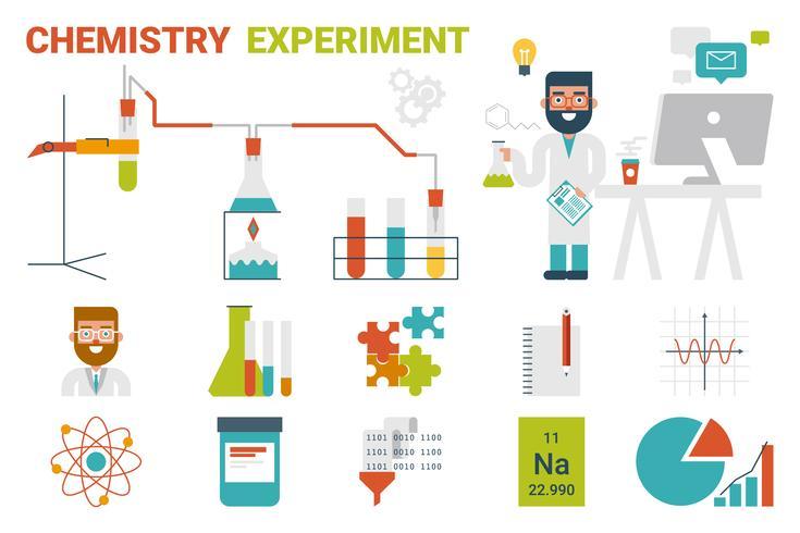 Concept d'expérience en chimie vecteur