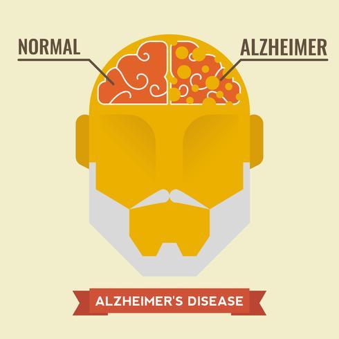 alzheimers vektor