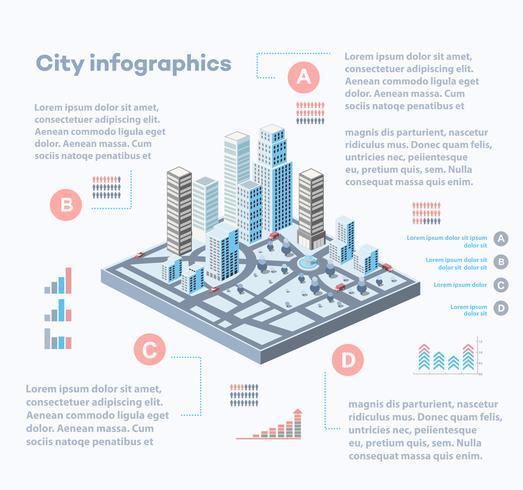 Infografia de la ciudad