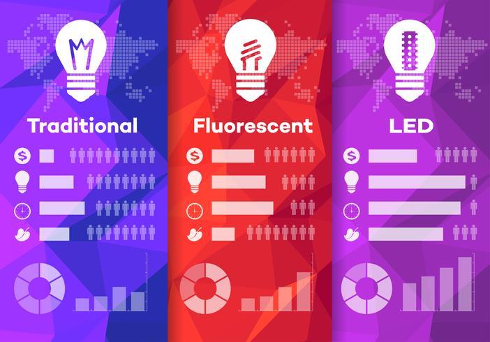 Lámpara de ahorro de energía LED vector