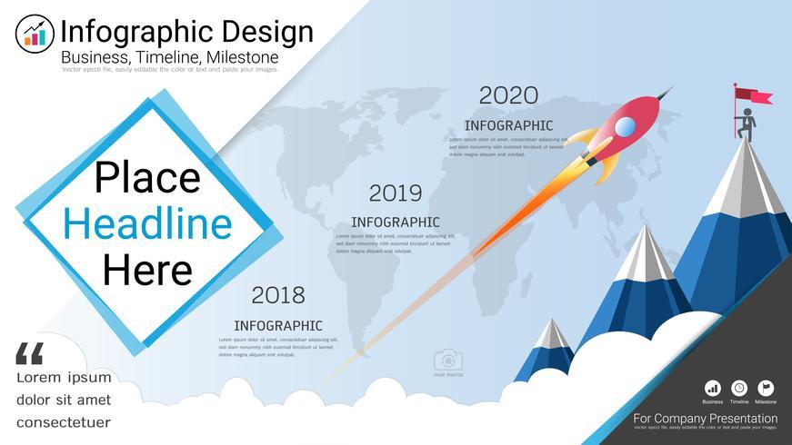 Modelo de infográficos de negócios, cronograma milestone ou roteiro com opções de fluxograma de processo 3. vetor
