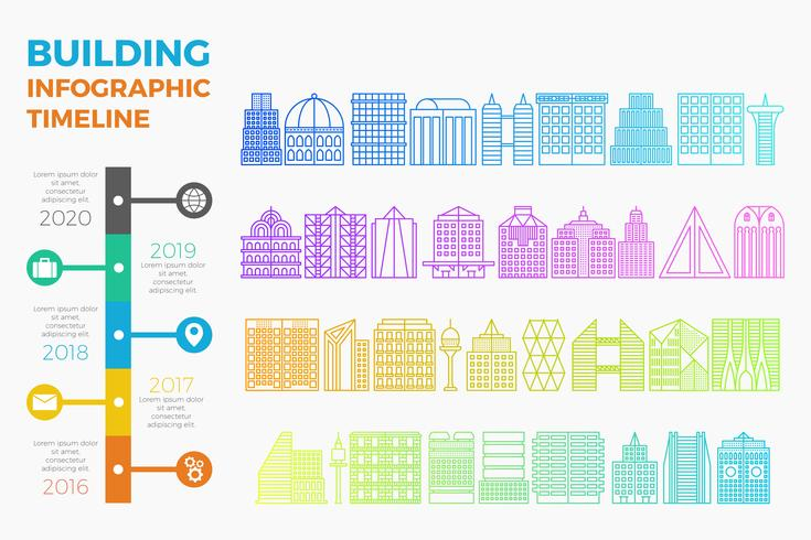 Plantilla de infografía timeline edificio y paisaje urbano