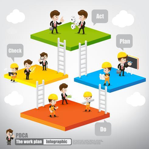 Infografía del plan de trabajo PDCA con ingeniero empresario trabajo y mecánico vector ilustración eps10