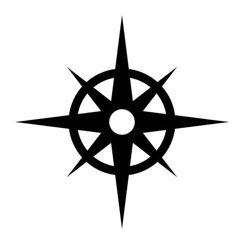 Navigatie Reiscompass