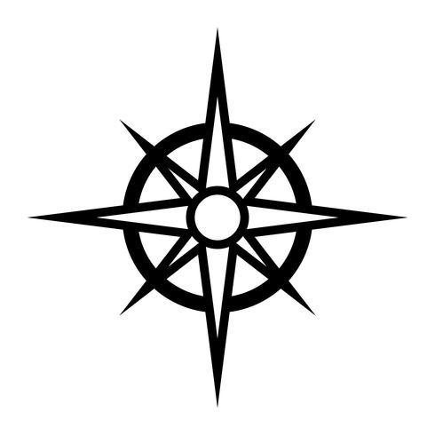 navigeringskompass