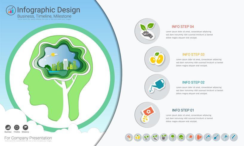 Pflanzen wachsen Timeline Infografiken mit Icons Set, Speichern Sie die Welt und gehen Sie grünes Konzept oder Green Business Diagrammvorlage. vektor