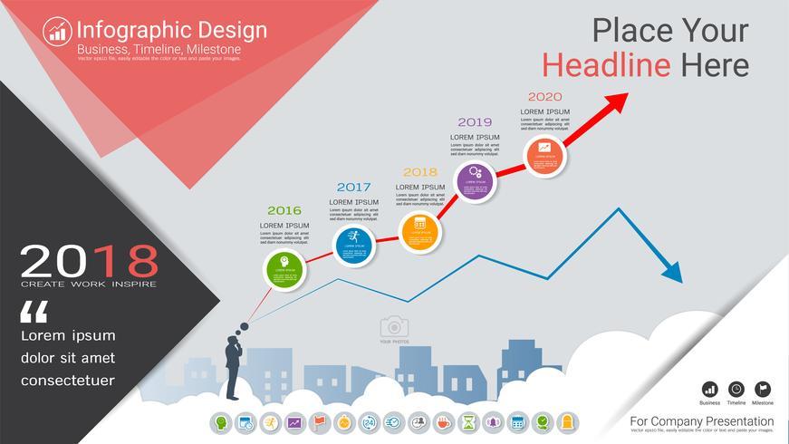 Finanzdiagramm Infografiken Vorlage, wachsenden und fallenden Markt Grafiken oder Prozess Flussdiagramm 5 Optionen. vektor