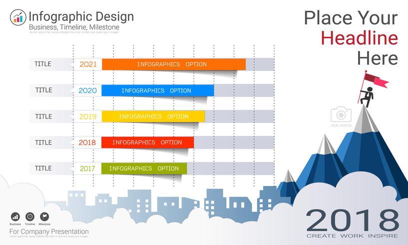 Modelo de infográficos de gráfico de barras de negócios, cor de progresso de crescimento completo com opções de fluxograma de processo 5.