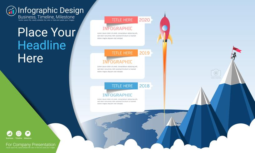 Business infographics report, Milestone timeline or Road map ... on