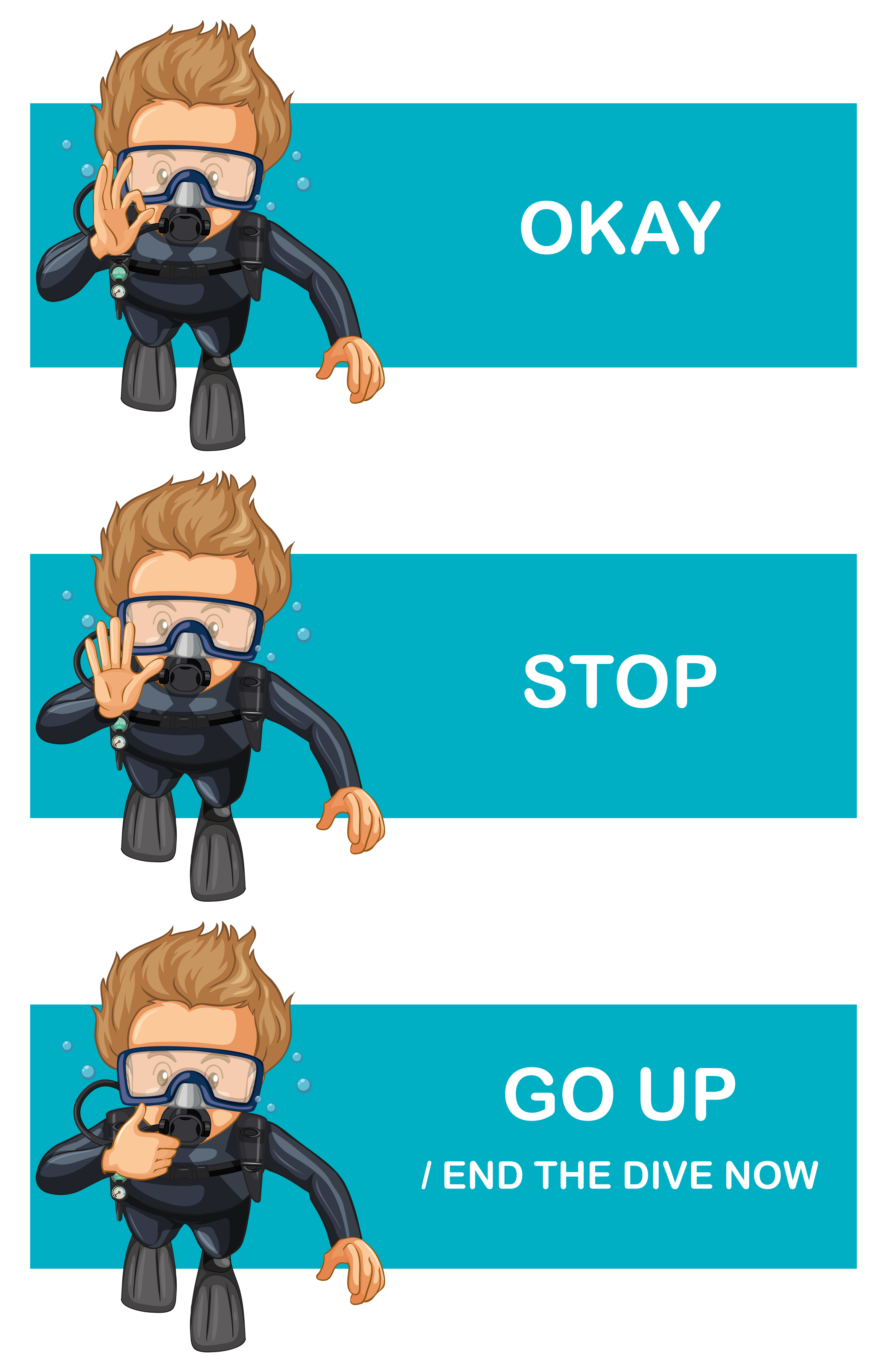 Different Hand Gestures For Scuba Diving