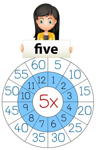 Girl on five multiple table vector