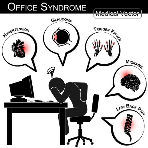 Office Syndrome ( Hypertension , Glaucoma , Trigger finger , Migraine , Low back pain , Gallstone , Cystitis , Stress , Insomnia , Peptic ulcer , carpal tunnel syndrome , etc ) vector