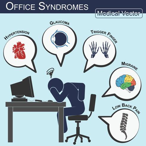 Síndrome de la oficina (diseño plano) (hipertensión, glaucoma, dedo en gatillo, migraña, dolor lumbar, cálculos biliares, cistitis, estrés, insomnio, úlcera péptica, síndrome del túnel carpiano, etc.) vector