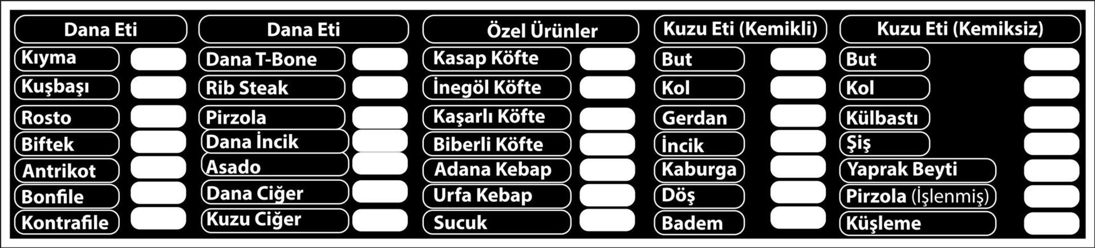Turkiska vintage signage modeller, s r et et kas ap ap,,,, karatahta kesim s? R et,, barbekü, men, pirzola, bonfile - översättning: vintage kalkonbiff slakteri butik, svarta tavlor av nötkött, grill, ben, revben, biff.