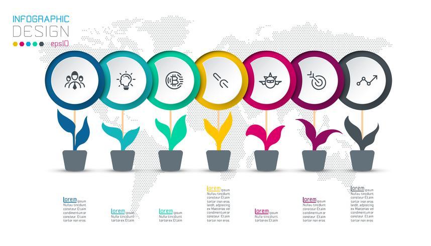 Infographie d'étiquette de cercle avec 7 étapes.