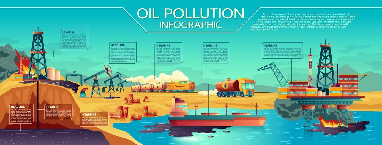Infographie de vecteur huile industrie pollution