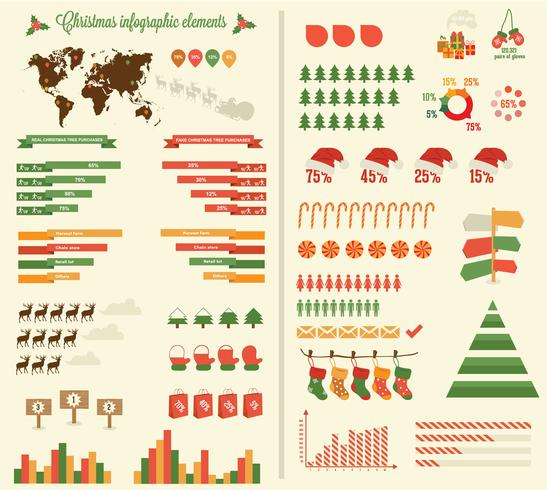 Jul infografiska uppsättning diagram och element