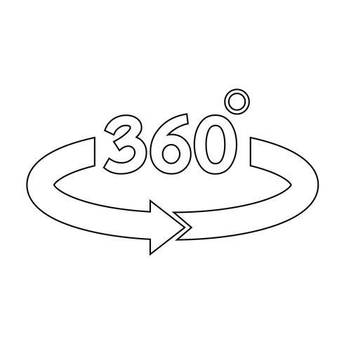 360-Grad-Symbol