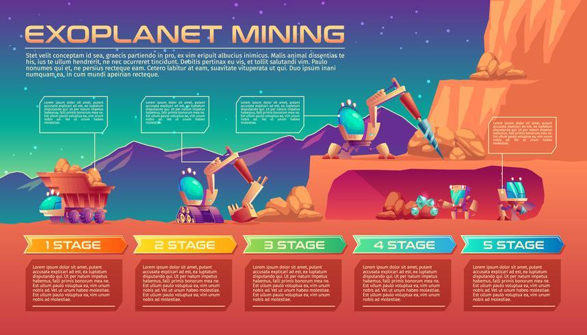Fondo de vector de minería exoplaneta con línea de tiempo