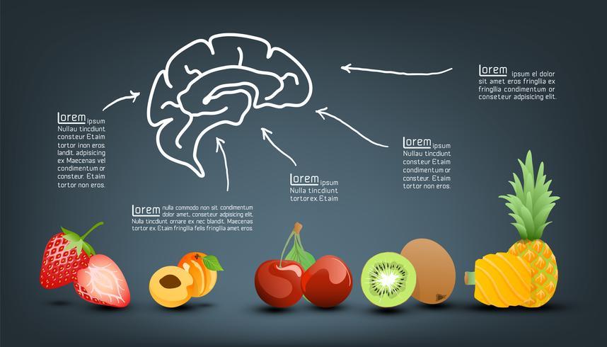 Vitamina valore nutritivo di infografica di frutta.
