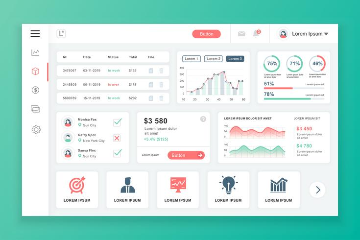 Dashboard admin panel mall