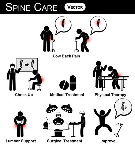 Vector stickman diagram . pictogram . infographic of spine care concept
